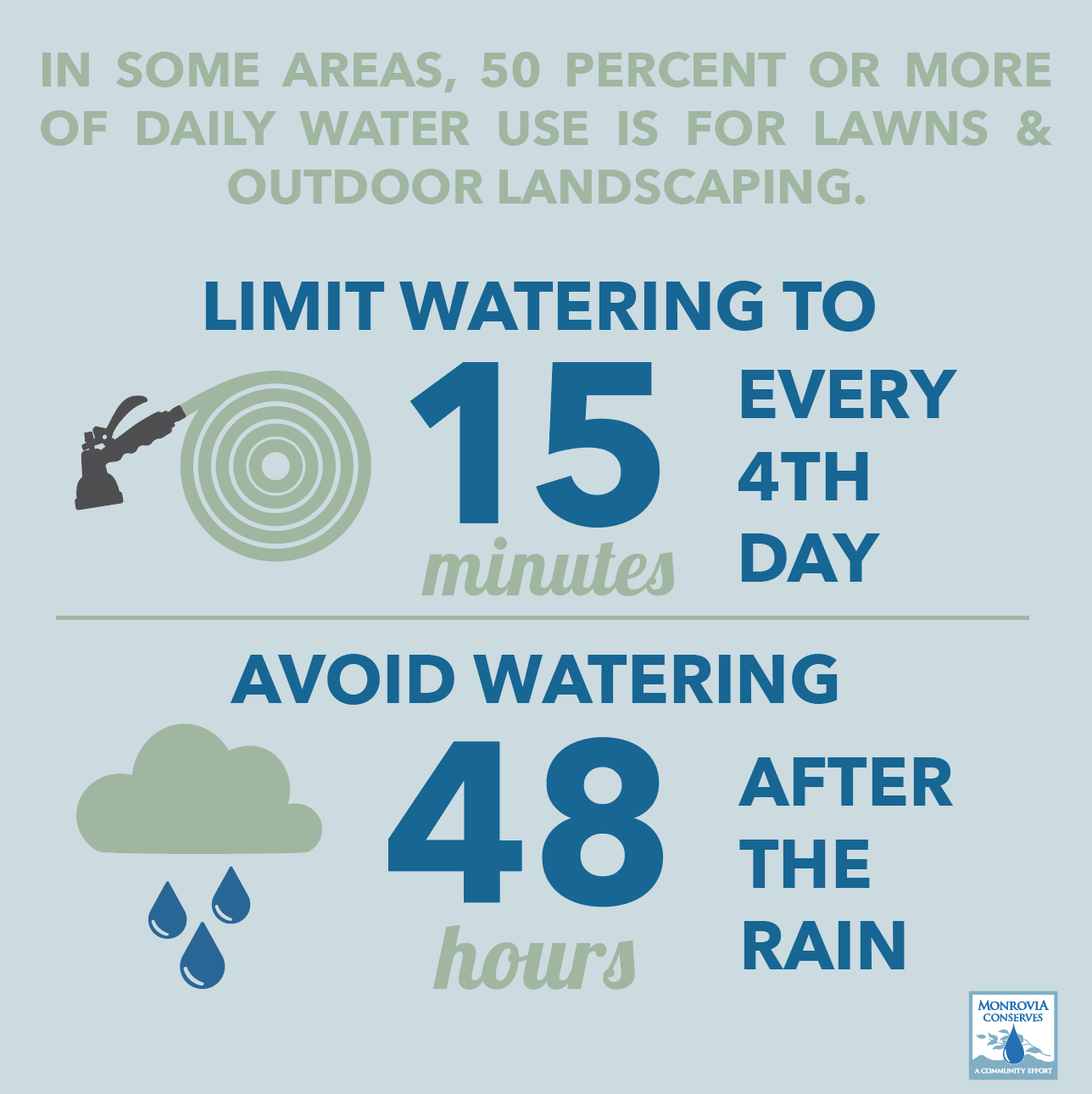 Water Conservation Infograph
