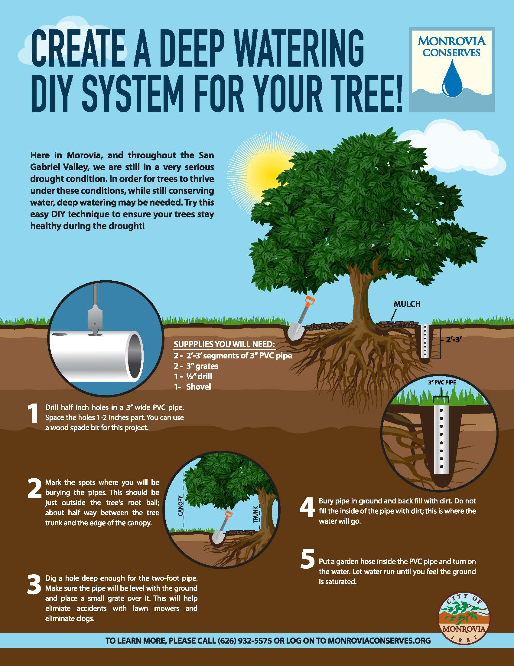 Deep Watering System Flyer
