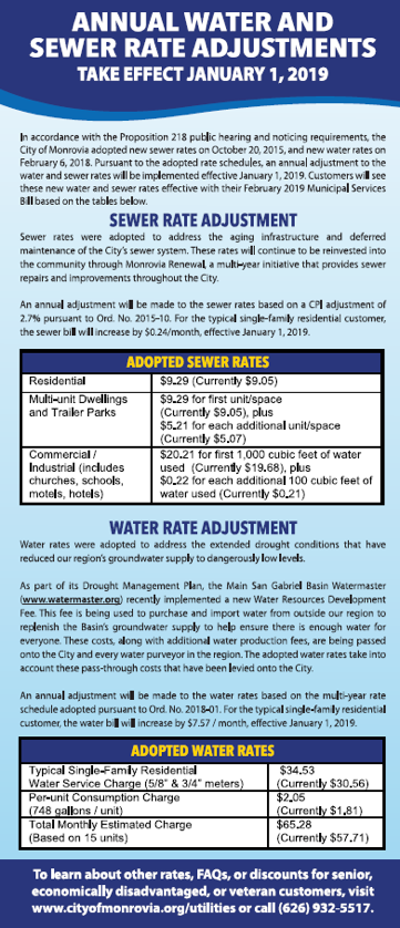 Rate Adjustment Insert