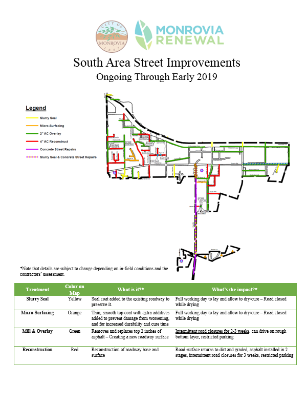 South Area Street Improvements Overview Rev. 12-20-18